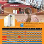 Ace Peripherals NAS Personal Cloud Storage TAS-168, 268, 212P, 231, 231 Plus, HS-251, TS-251Plus, 251C, 251A, 253A, RAM Expansion, QNAP Remote Control, CCTV
