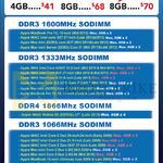 Crucial Mac Memory RAM DDR3, DDR4, 4GB, 8GB