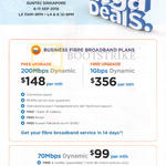 Business Fibre Broadband Deals 148.00 200Mbps Dynamic, 356.00 1Gbps Dynamic