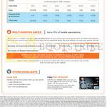 Mobile Plans, Multi Service Saver, Lucky Spin, 50 Dollar City Rebate, Lite, Plus, Reg, Plus, Max, Plus