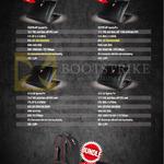 Notebooks GE62VR 6RF Apache Pro, GE72VR 6RF, GE62 6QF, GE72 6QF