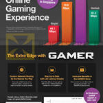 Fibre Broadband Gamer Features