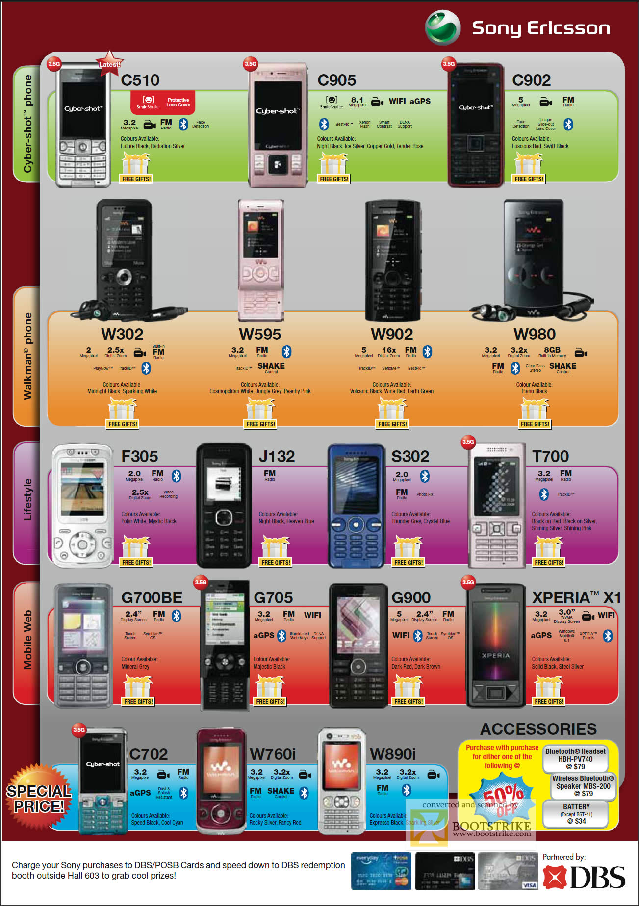 Best Sony phones 12222 at a glance: