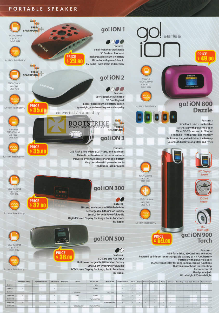 IT Show 2011 price list image brochure of Leapfrog Sonicgear Speakers Go Ion 1 2 3 800 Dazzle 300 500 900 Torch