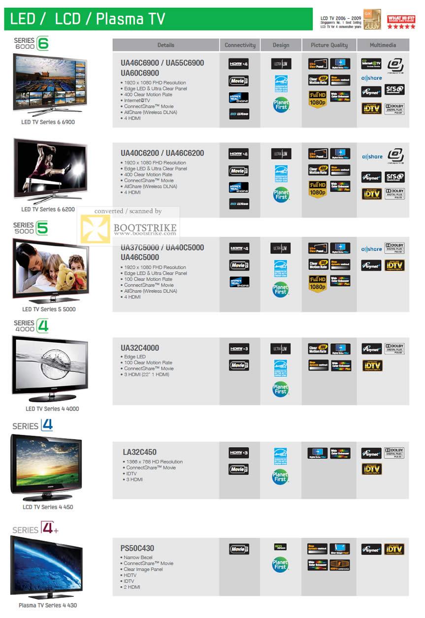 Mega discount samsung led tv ua46c6900 ua40c6200 ua37c5000 ua32c4000 la32c450 - Television c discount ...
