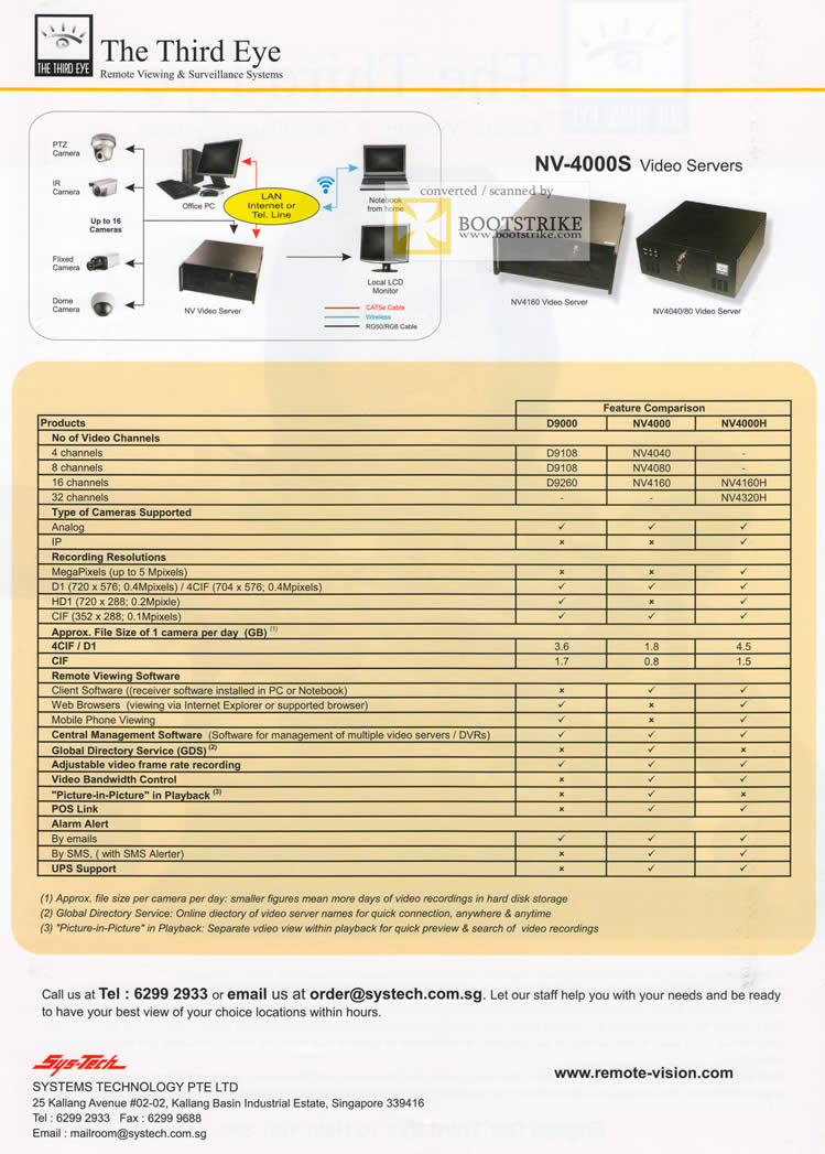 IT Show 2011 price list image brochure of Ranger The Third Eye Video Servers NV-4000S Specifications Comparison Table