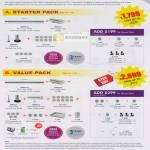 Power Outlet System Starter Pack Value Pack SH1 VSF1 BS2 British Compact International Traveller SOHO