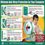 Internet Security 2011 Anti-Virus 2011 PURE Mac