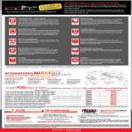EasyGuard International Regional Warranty Upgrade Options