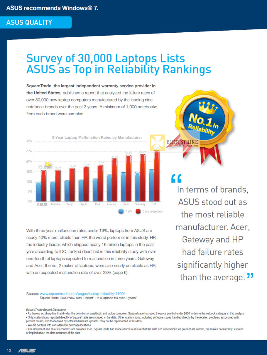 IT SHOW 2012 price list image brochure of ASUS Survey Of 30,000 Laptops Lists ASUS As Top In Reliability Rankings