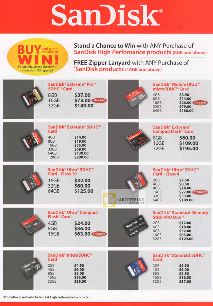 mobile sd card price list