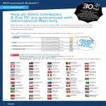 Notebooks, Eee PC International Warranty, Extended Warranty