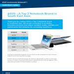 Top 2 Notebook Brand In South East Asia
