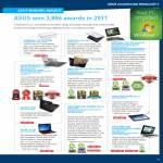 Won 3,886 Awards In 2011, Notebooks, Tablets, Transformer