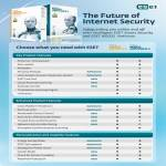 Eset Comparison Table, Smart Security 5, NOD32 Antivirus 5