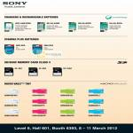 Sony Chargers, Batteries, Stamina Plus, SD Memory Card, SDHC, Micro Vault Tiny USB Flash Drive