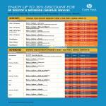 Desktop Notebook Warranty Upgrade Options, Parts, Labour, Onsite