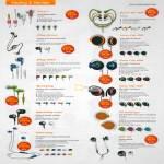 Sonicgear Earplug Earclips IPlug 1, Retrex, Talk2, Duron BS 300, Nano Clip 100, Clip 200, Sparkplug, Unox, EPS 110