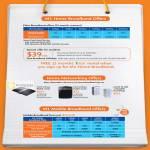 Broadband, Fibre, Fixed Voice, Students, Cisco Linksys E4200 Router, E1200, Aztech HL110E HL110EW HomePlug, Mobile Broadband MData