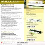 WorldocScan Features, Document Management, PDF, Scanner, Business Card, Namecard, WorldocScan 400