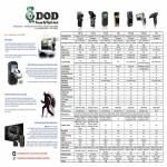 DOD Car Camera Comparison Chart, Features, GSE520, GSE550, GSE580, FS20, F880LHD, F900LHD, V660