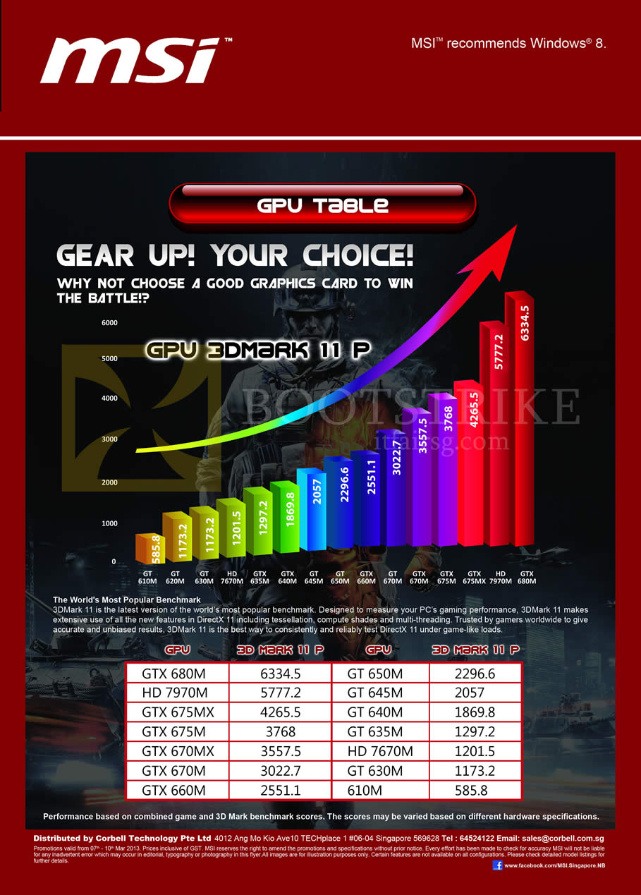 IT SHOW 2013 price list image brochure of Newstead MSI Notebooks GPU Comparison Table