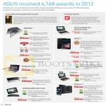 Notebooks 4,168 Awards In 2012