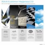 Notebooks Customer Happiness 2.0