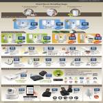 Networking HomePlug, HomePlug AV, Wireless Repeater, Router, USB Adapter, PlayXtreme Android Media Player, IPCam, Dect Phone, S-Plug