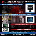 Kingston MicroSD SDHC Flash Memory, SD, Compact Flash Elite Pro CF, Card Reader