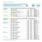 Desktop PC, Notebooks Carepack Services