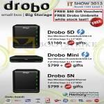 Memory World Drobo NAS Drobo 5D, Drobo Mini, Drobo 5N
