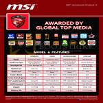 MSI Notebooks Awards, Model, Features