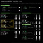 Razer Apparel Order List Headgear, Motto Tees, Hoodies, Polo Tee