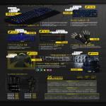 Armaggeddon Keyboards Stealth Raptor, Black Hornet MKA, Taranis, Strike Eagle, Gaming Glove, Bags, Mouse Pad