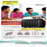 Synology NAS DiskStation DS1513 Plus