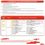 Business Mobile DataRoam Saver, EasyData Roam, Network Lock, Essential Tips For Business Roaming