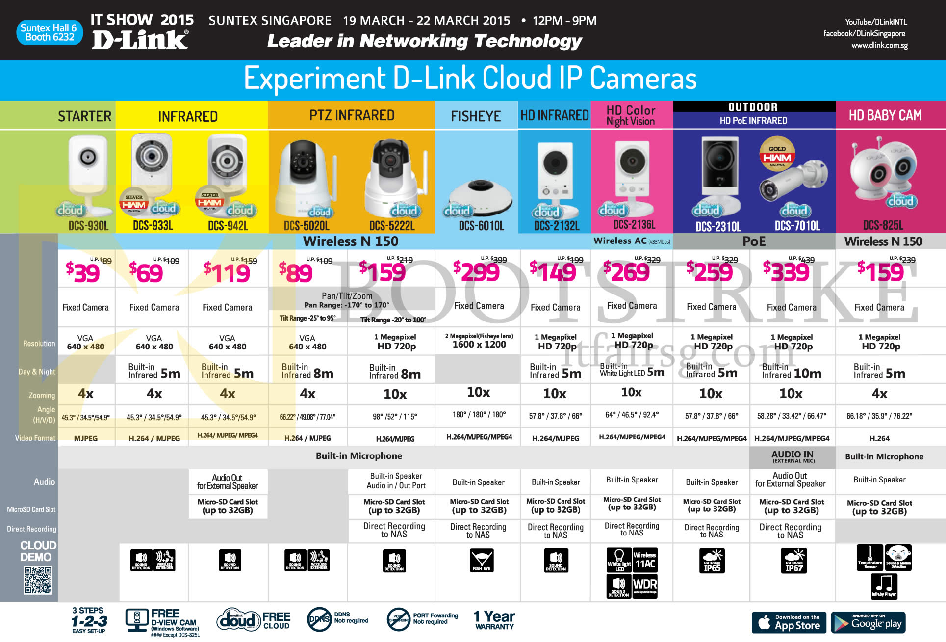 IT SHOW 2015 price list image brochure of D-Link Cloud IP Cameras IPCam DCS-930L, 933L, 942L, 5020L, 5222L, 6010L, 2132L, 2136L, 2310L, 7010L, 825L