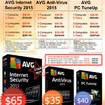 AVG Zircom Internet Security 2015, Anti-Virus, PC TuneUp