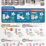 Powerline Homeplugs HL115EP, 117EW, 125G, 113E, 113EW, 129EP, 119EP, 117E, 117EP, 117EW, 113E, 113EP