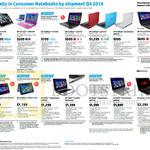 Notebooks Spectre X360 13-4010TU, 4011, Stream 11-d020TU, Pavilion B115TU V239TX P257TX, TouchSmart V046TX 14-r214TX15-r217TX, Envy K109TX Q014TX