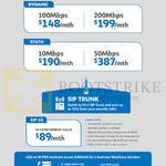 Business Fibre Broadband Dynamic, Static, Sip 10, 10, 50, 100, 200Mbps, 10 Concurrent Calls