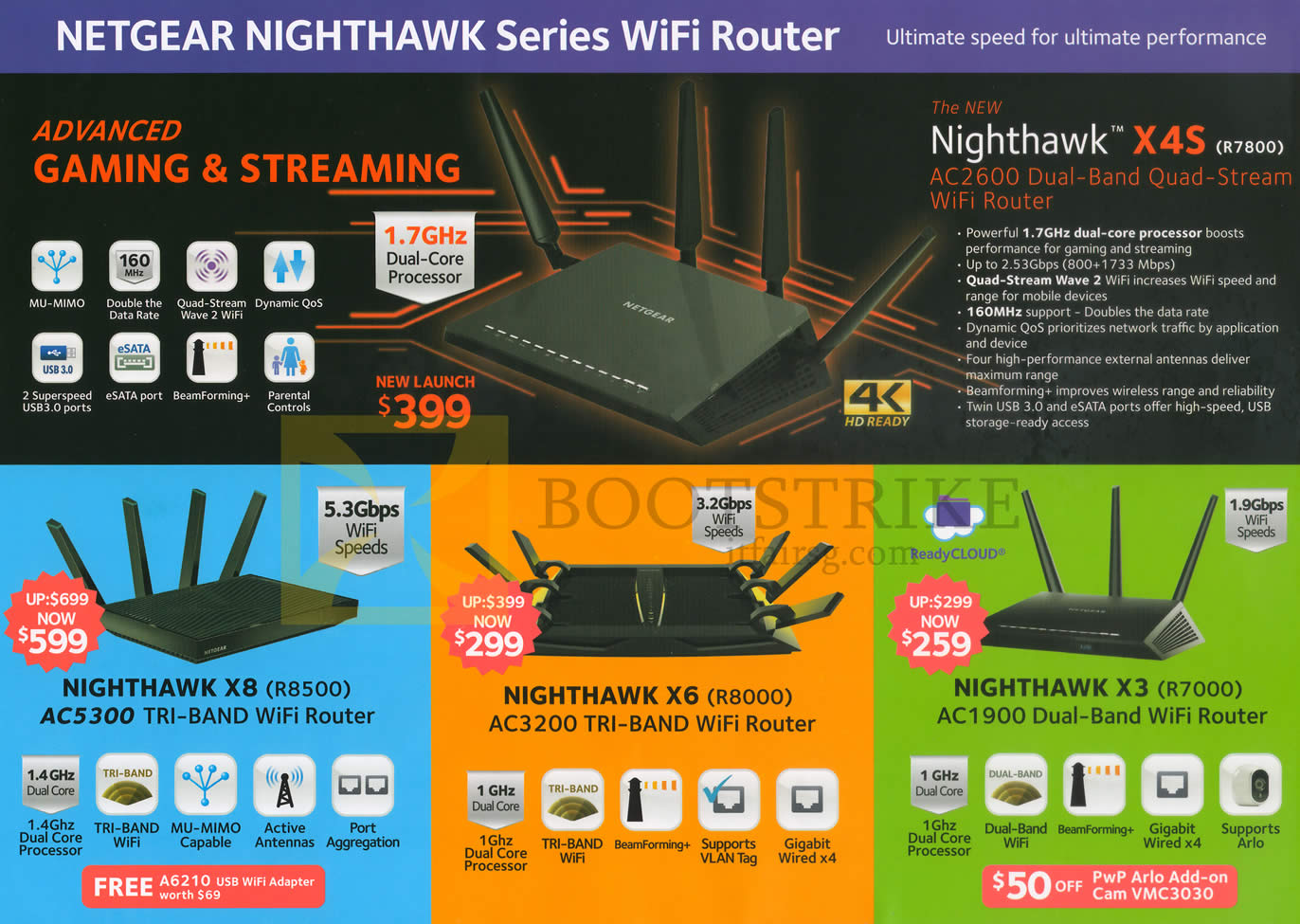 Netgear Networking Routers Nighthawk Series Wifi Router, X8