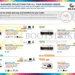 Projectors EH-TW5350, EB-U04, EB-S04, EB-1776W, EB-X04, EB-W04, EB-520