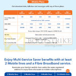 M1 Mobile Plans, Multi Saver Benefits, Lite, Plus, Reg, Plus, Max, Plus, 2, 3, 4, 5, 6 Mobile Lines