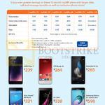 M1 MySIM Plans, Phone Deals, My SIM Plus, Oppo Neo 7, ZTE Blade S6, Huawei P8 Lite, Sony Xperia M4 Aqua, LG Class, Samsung Galaxy A7