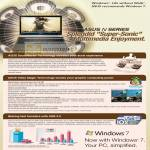 SonicMaster Video Magic USB 3 Technologies