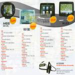 A2054 Tibo GPS Navigation A4050 B5100 B4300 W6309