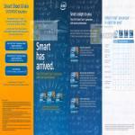 Core Processors Comparison Chart I3 I5 I7