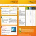Windows 7 Editions Home Premium Professional Ultimate Comparison Chart